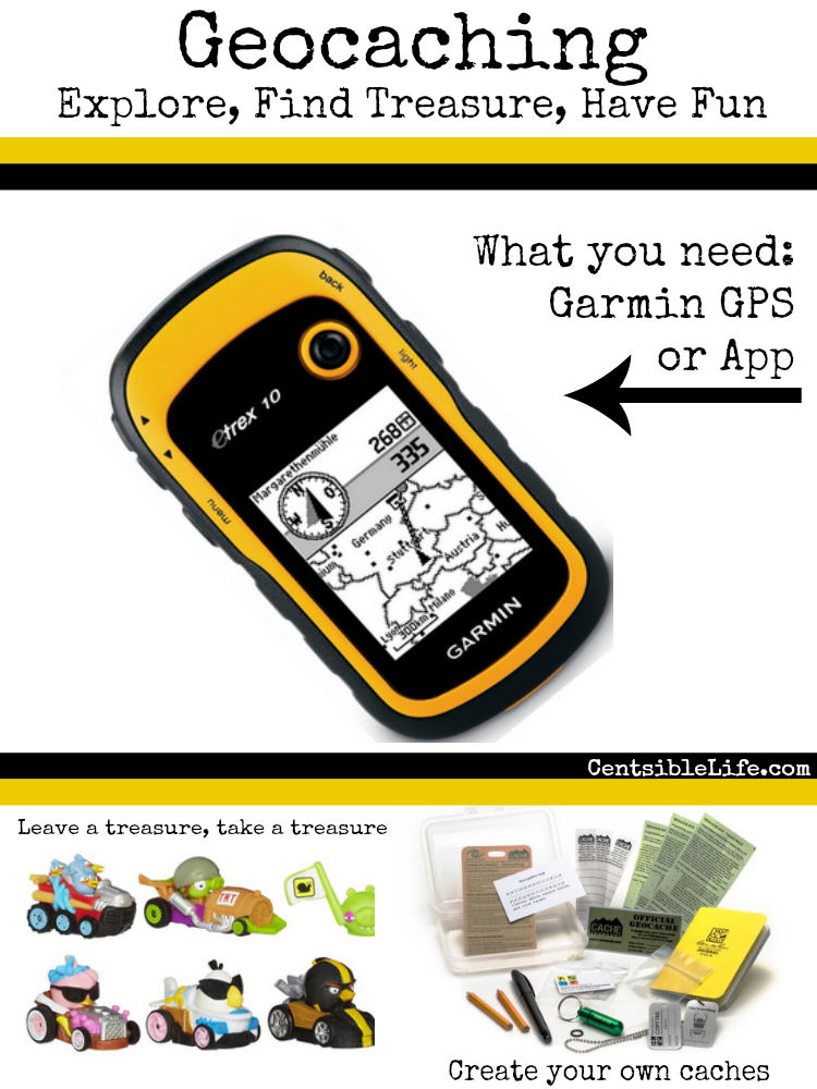 Geocaching Collage