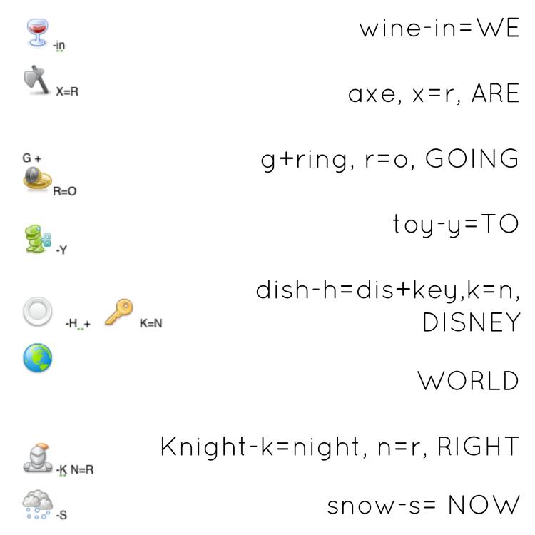 Disney Visual puzzle clues