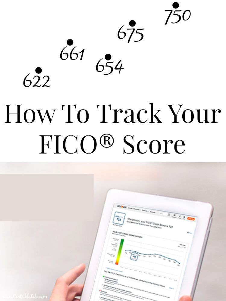 how to track your credit score